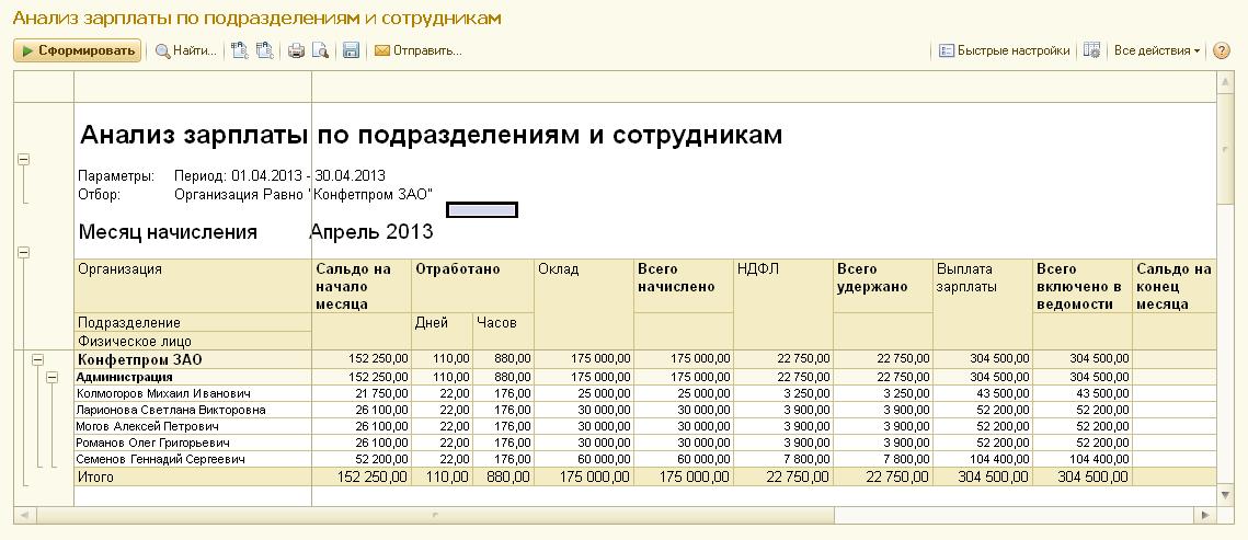 Как сделать отчет по зарплате в 1с