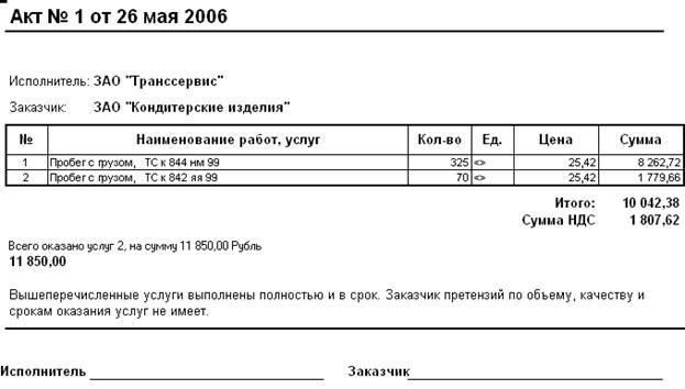 Бланк Акт На Услуги Транспортные - фото 3